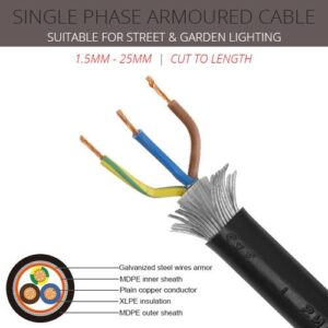 25mm x 3 core Single Phase SWA Cable per metre